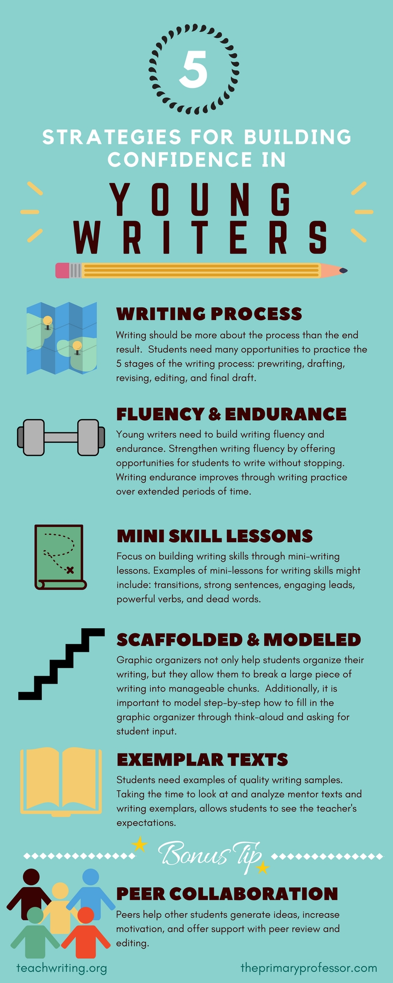 Build Confidence in Young Writers Infographic