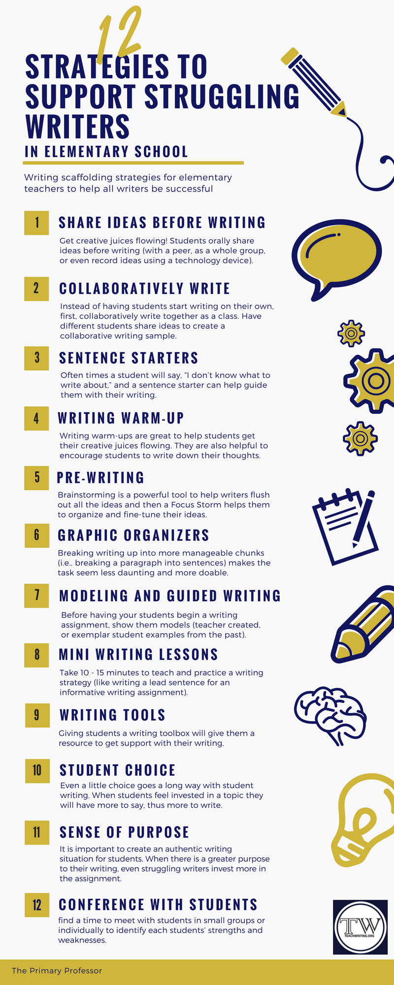 12 Strategies to Support Struggling Writers Infographic