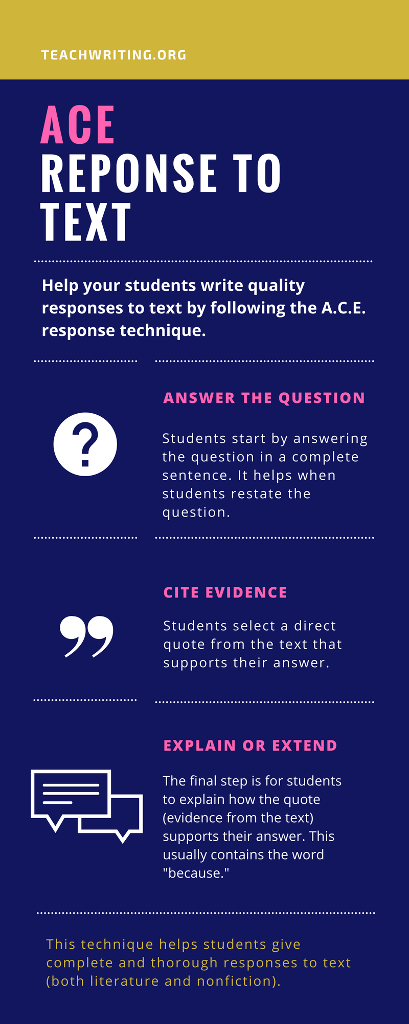 Help Your Students A.C.E. Response to Text Writing — TeachWriting.org