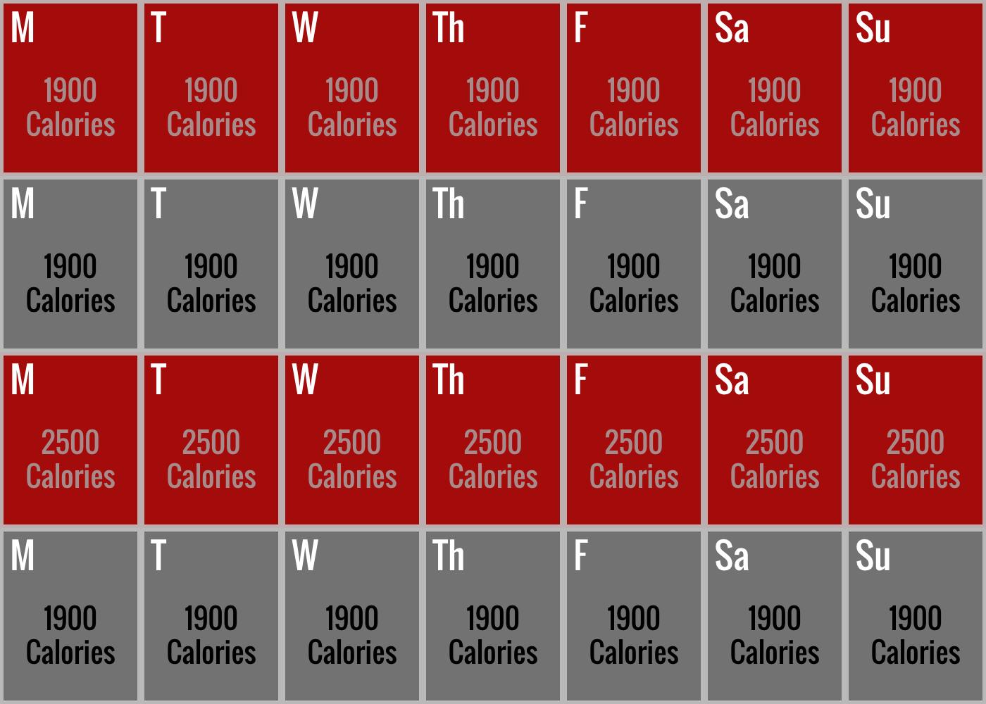 BCS Sample Weight Loss.png