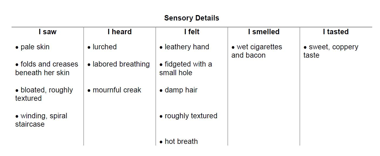 college_admissions_essay_sensory
