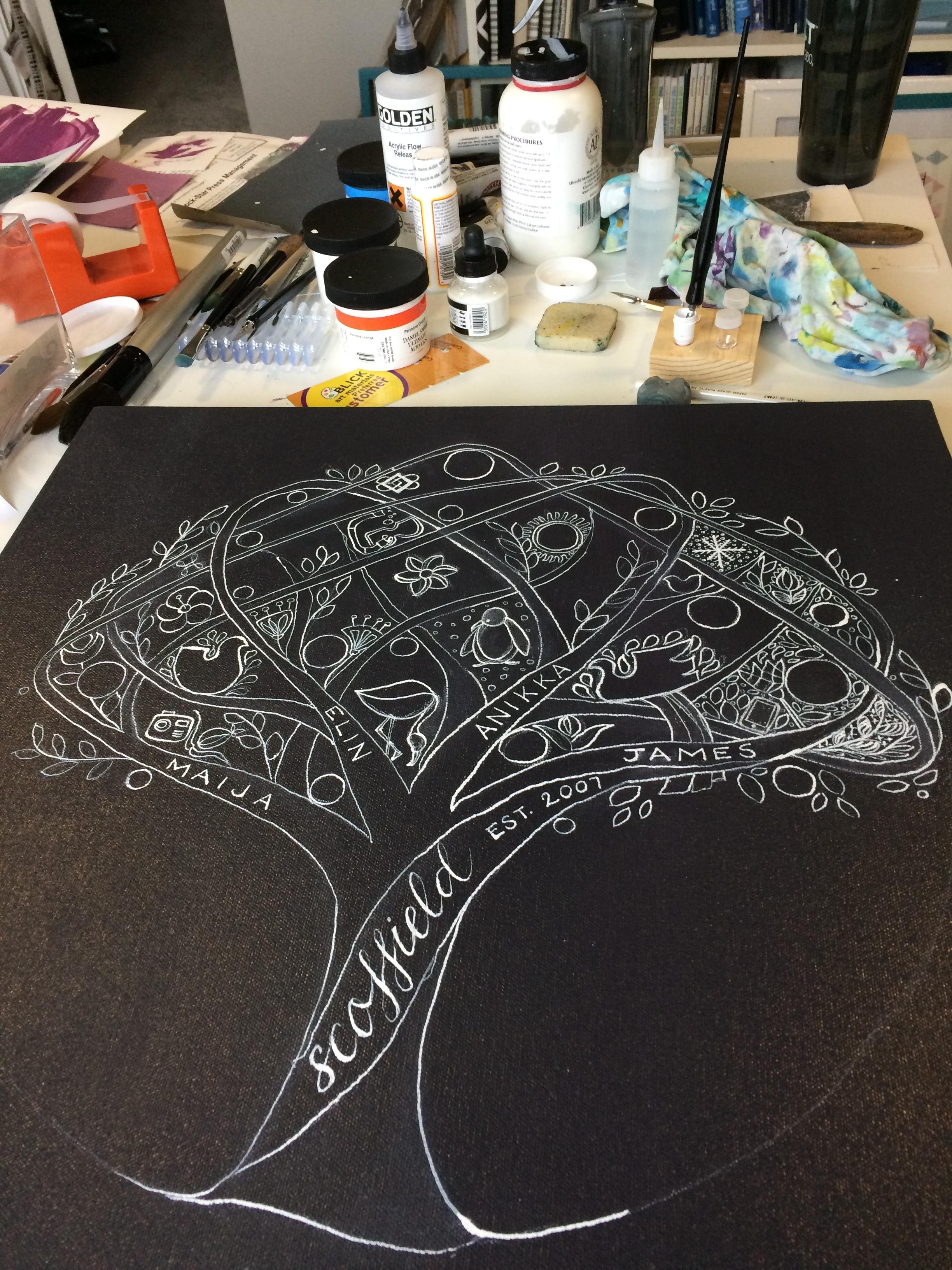 big elements inked