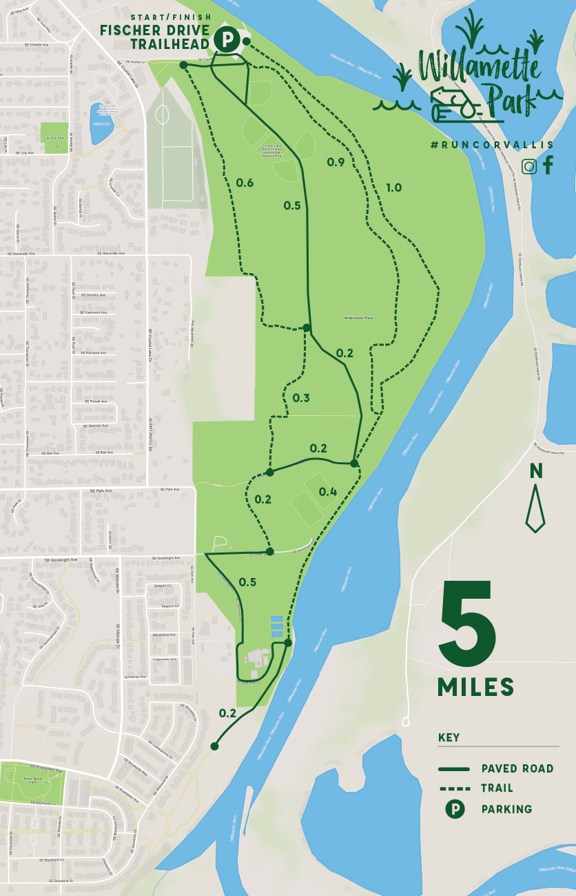 Willamette Park 5 Miles.jpg