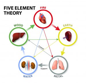 five element.jpg