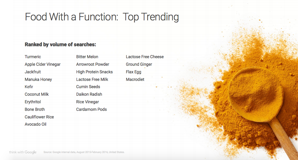 A slide from Google's 2016 Food Trend Report.