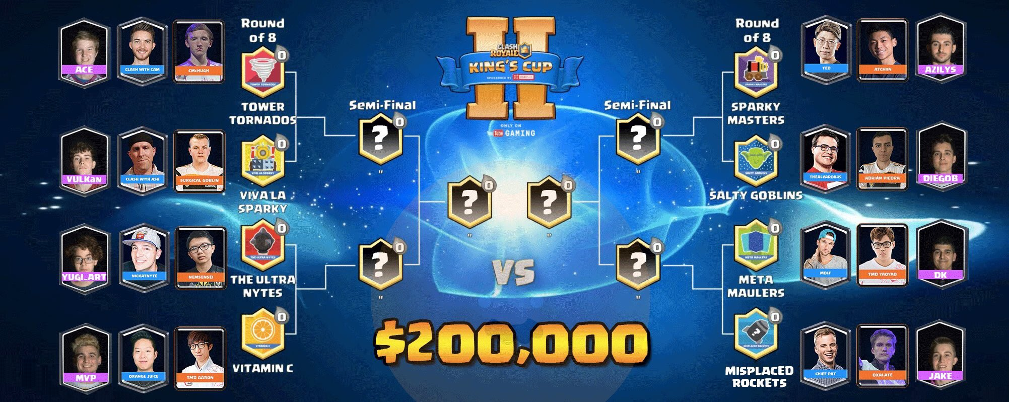 The final bracket. Three of eight players qualified and one YouTuber are part of the #NovaFam!