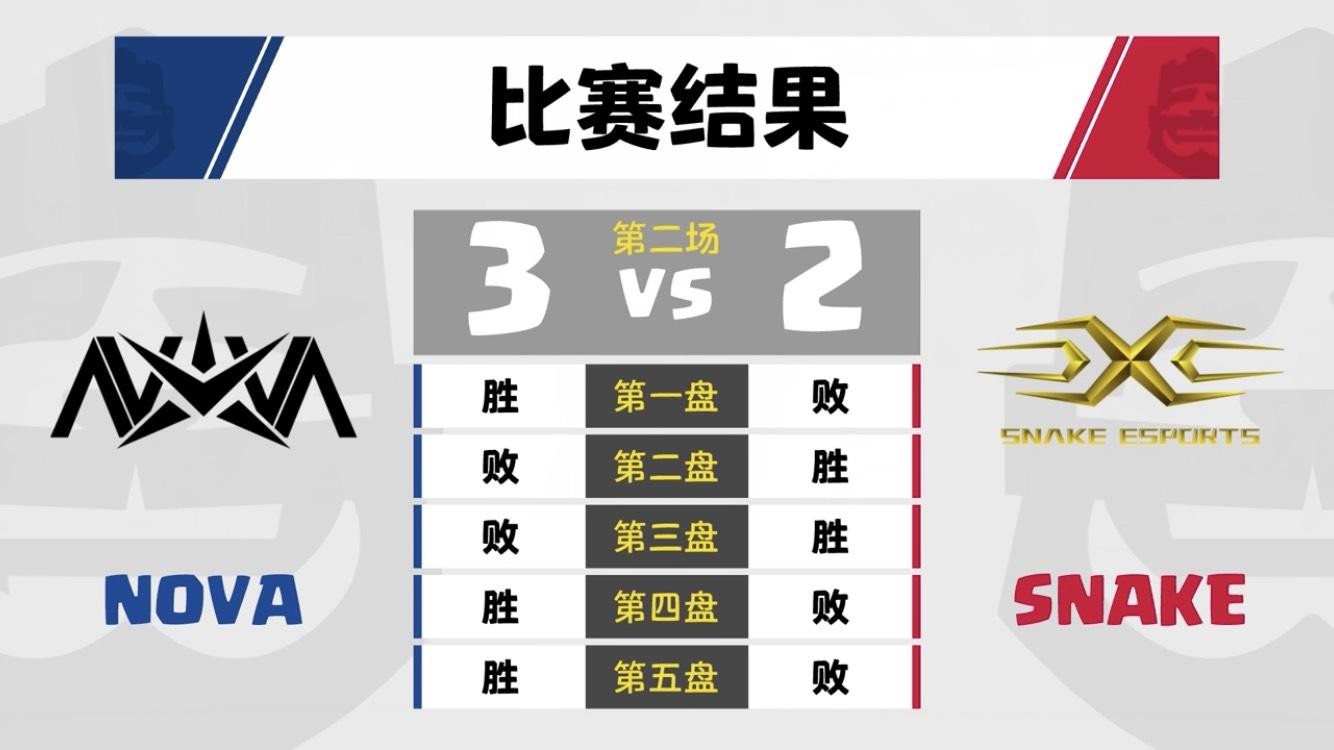 crl nova match 1 result.jpeg