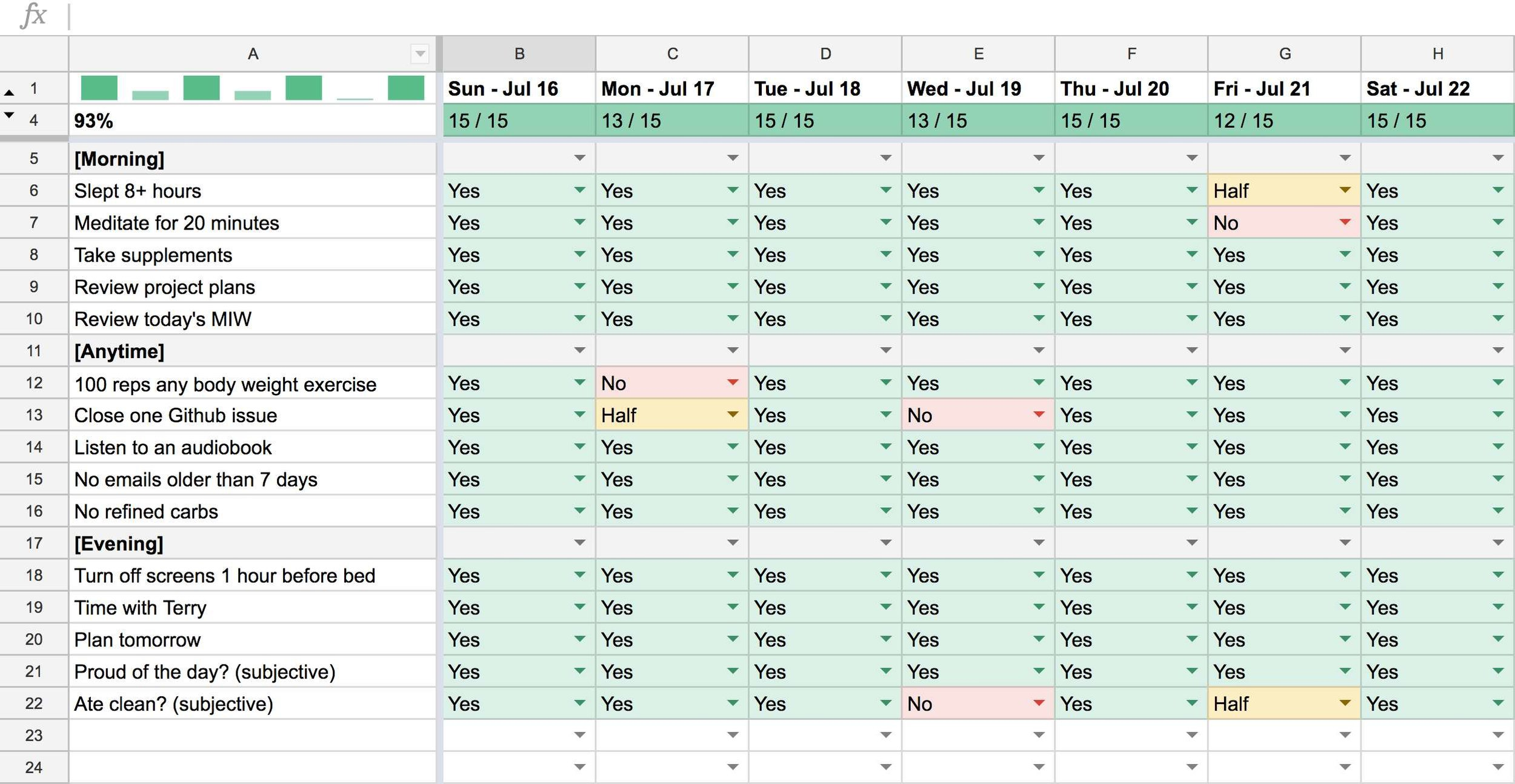 Lights Spreadsheet: A powerful tool to help ensure your most important habits happen every single day.