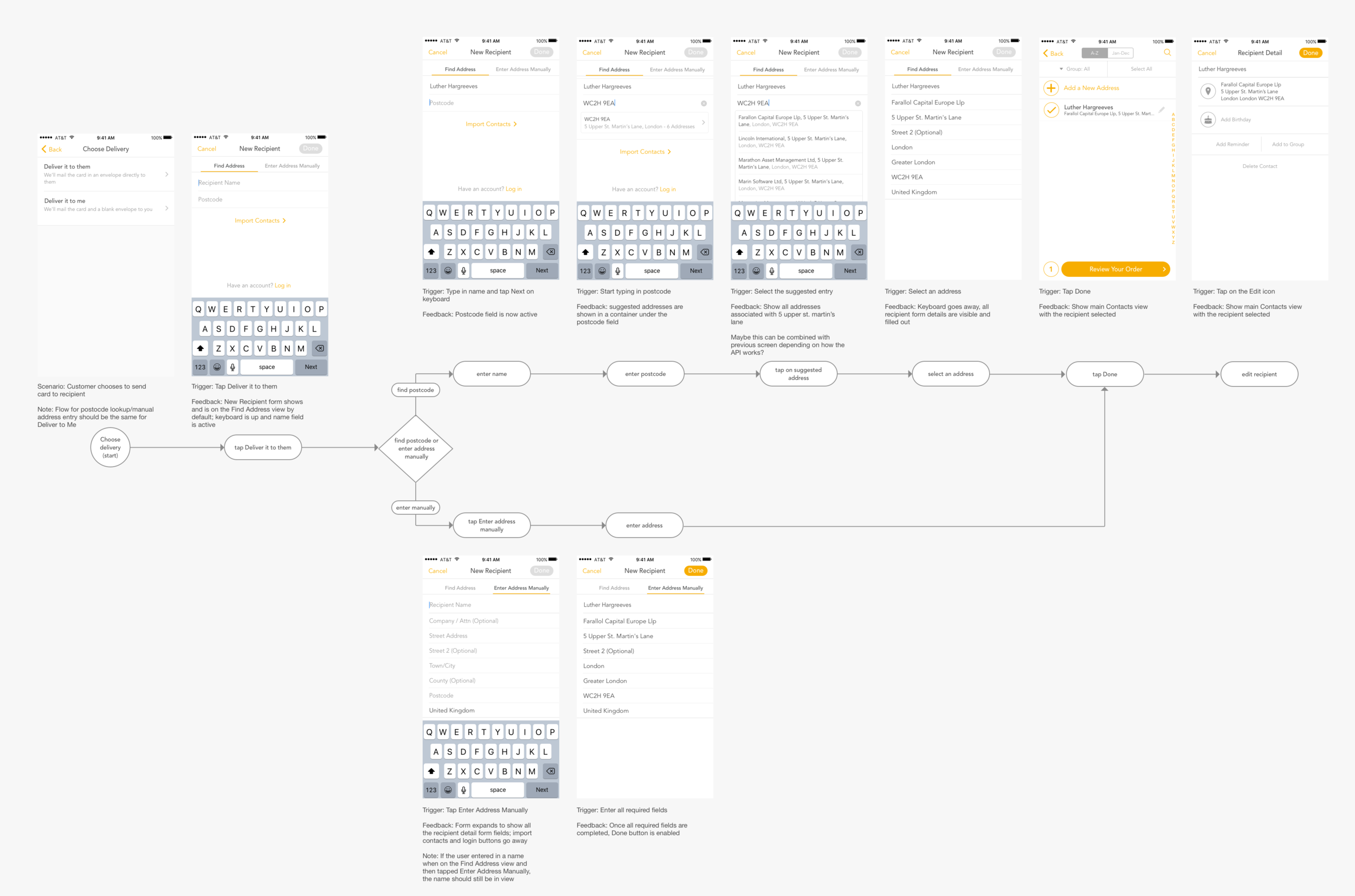 A task flow I created for the postcode lookup flow.