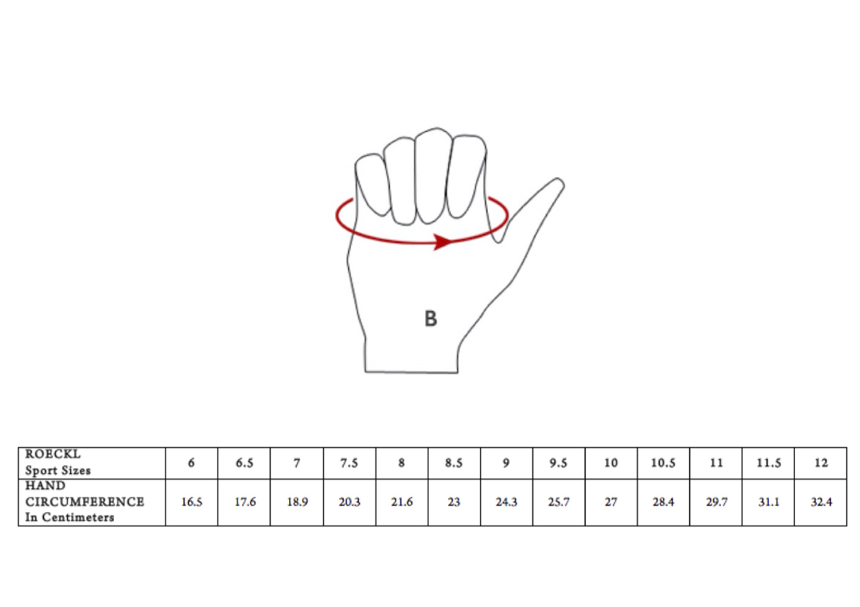- Find Out Your Glove Size:Make a loose fist, with the tape measure across your palm. Measure around the base of your knuckles (in centimeters). Do NOT include your thumb.Horse Riding Gloves must fit like a second skin, because holding the reigns requires high tactile sensitivity. If you prefer a looser fit, perhaps go up half a size.
