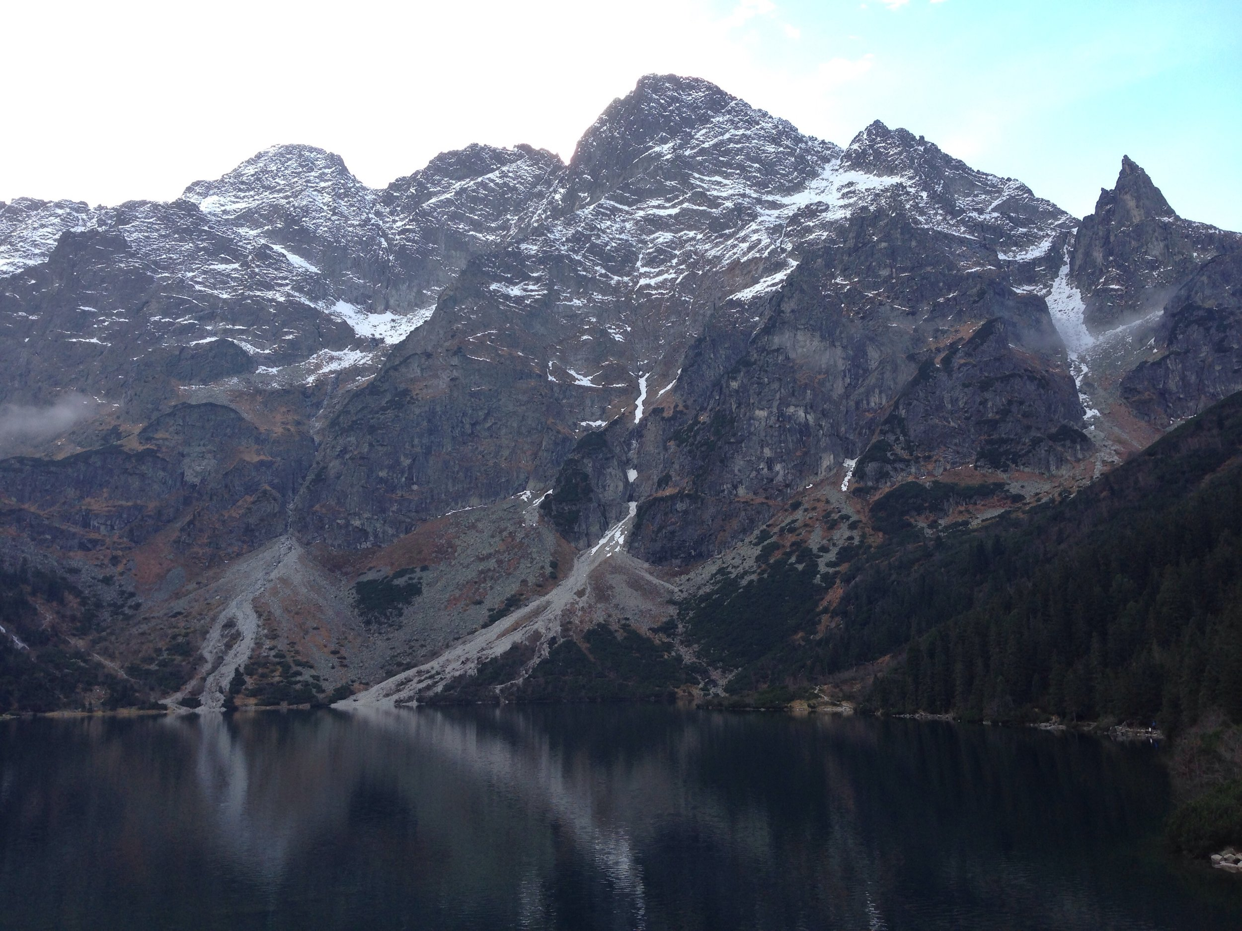 Morski Oko, with the Tatra Mountains in the background