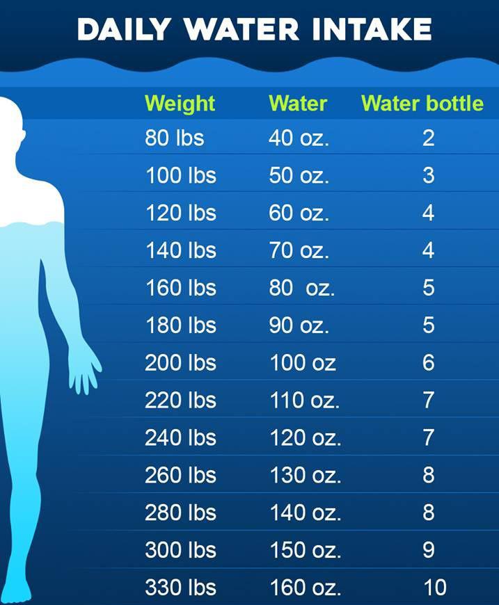 waterintake.jpg