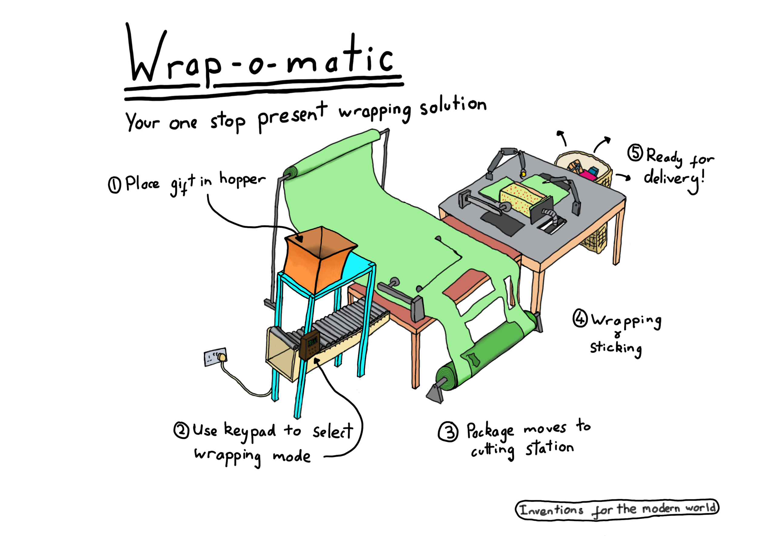 wrap o matic drawing.png