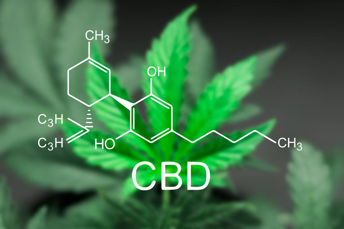 cbd-is-one-of-the-compounds-in-marijuana.jpg