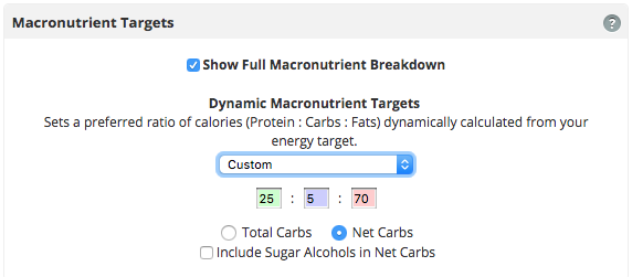 Macros for low carb diet