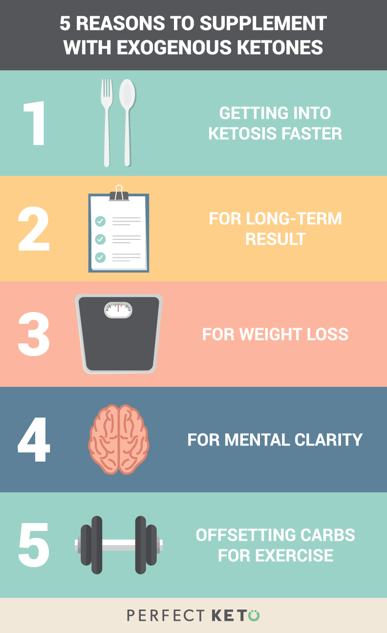 7 Easy Steps - How To Get into Ketosis Fast without Keto Flu
