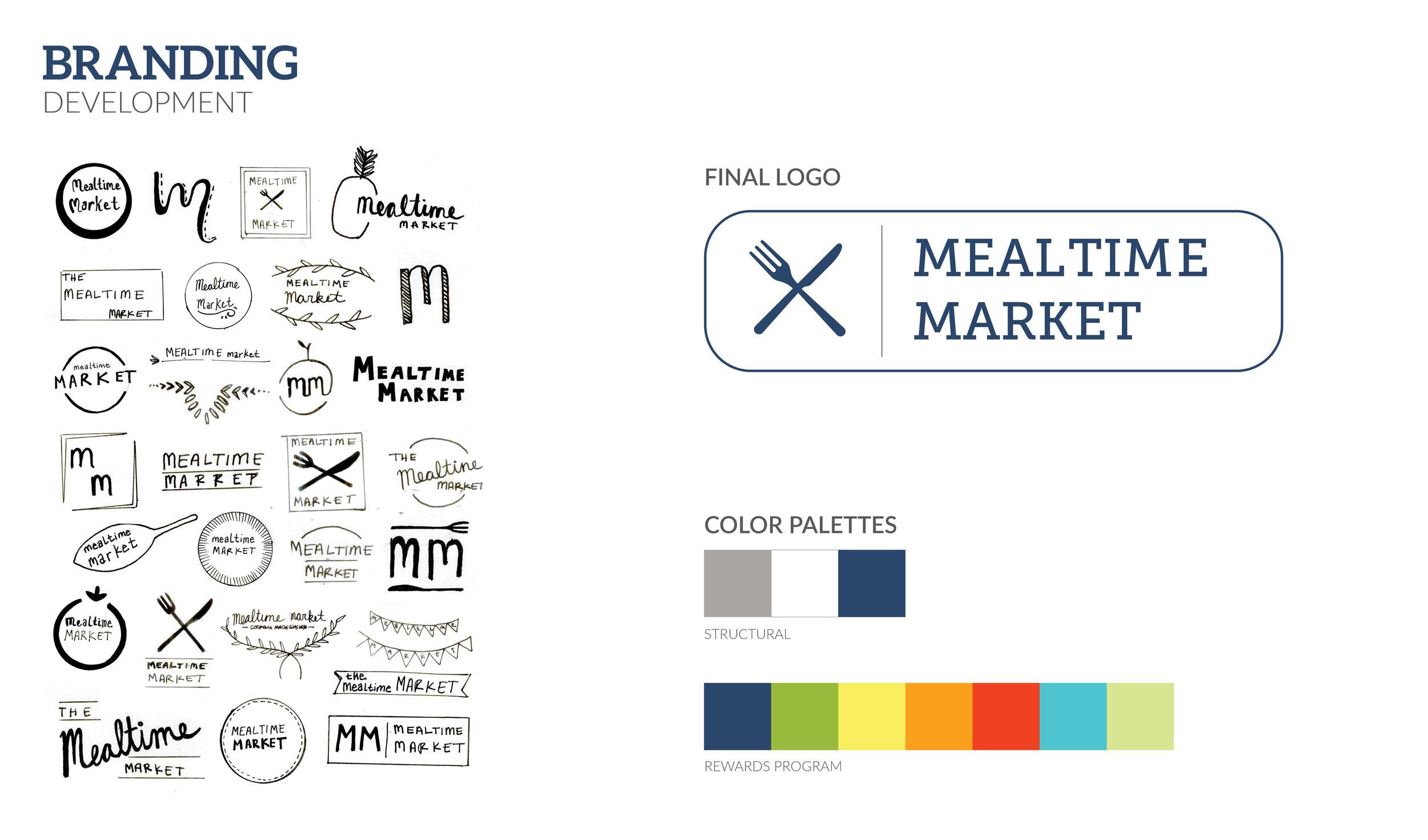 McInturf_Mealtime Market_Process Book12.jpg