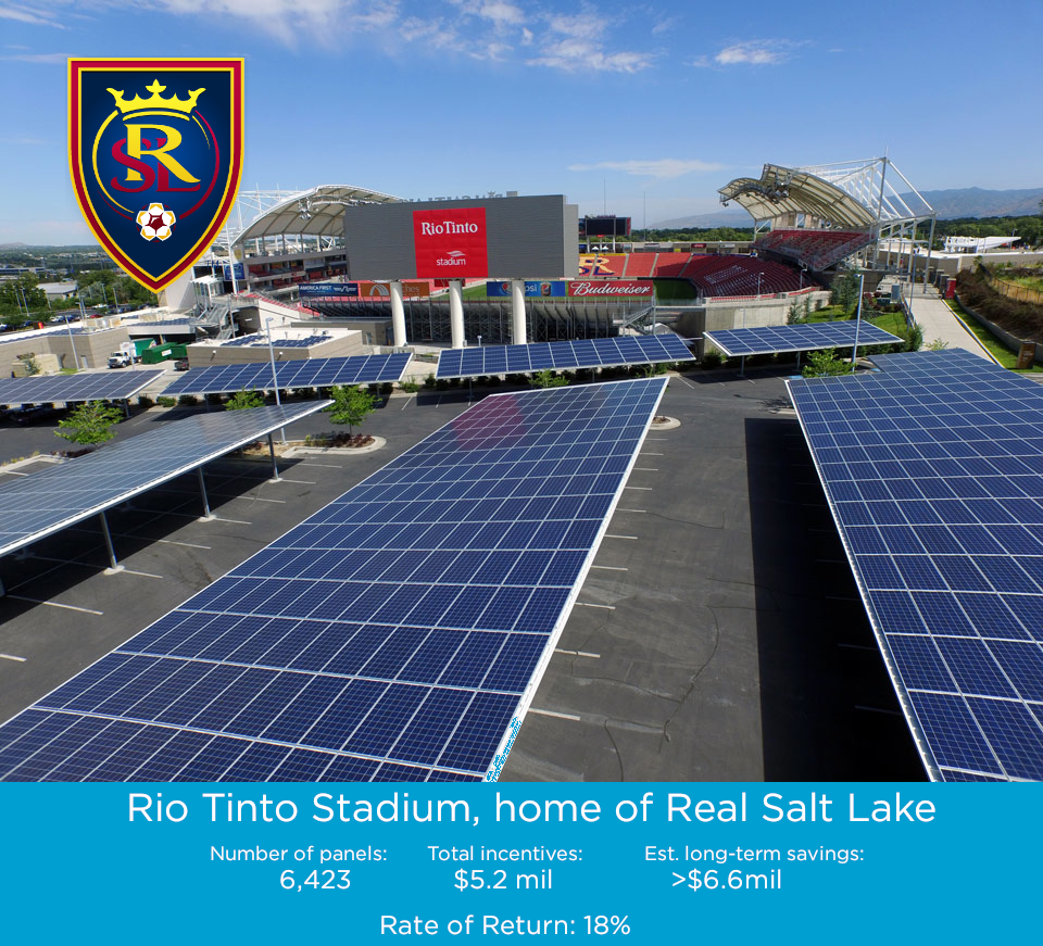 RSL-Stadium-incentives.png