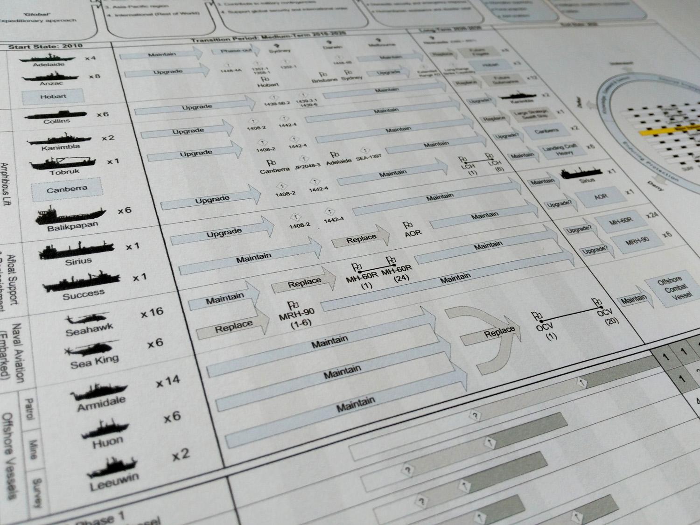 visualisingportfolios-platformplanning-main.jpg