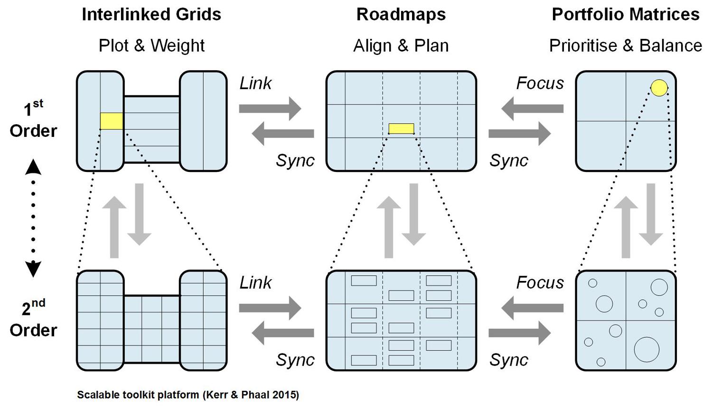 scalabletoolkitplatform-main.jpg