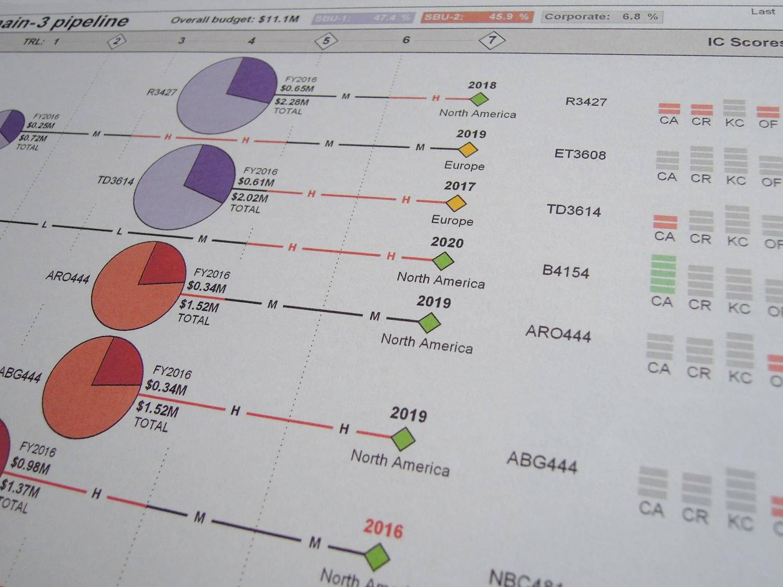 visualisingportfolios-pipelinemapping-main.jpg