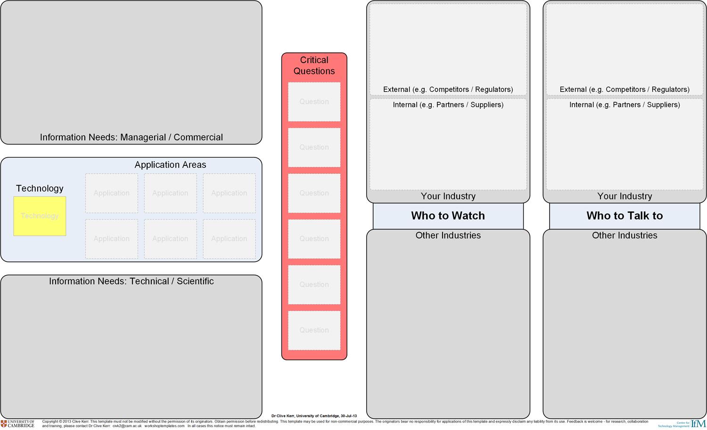 templates-t-intel-info-needs-defn-main.jpg