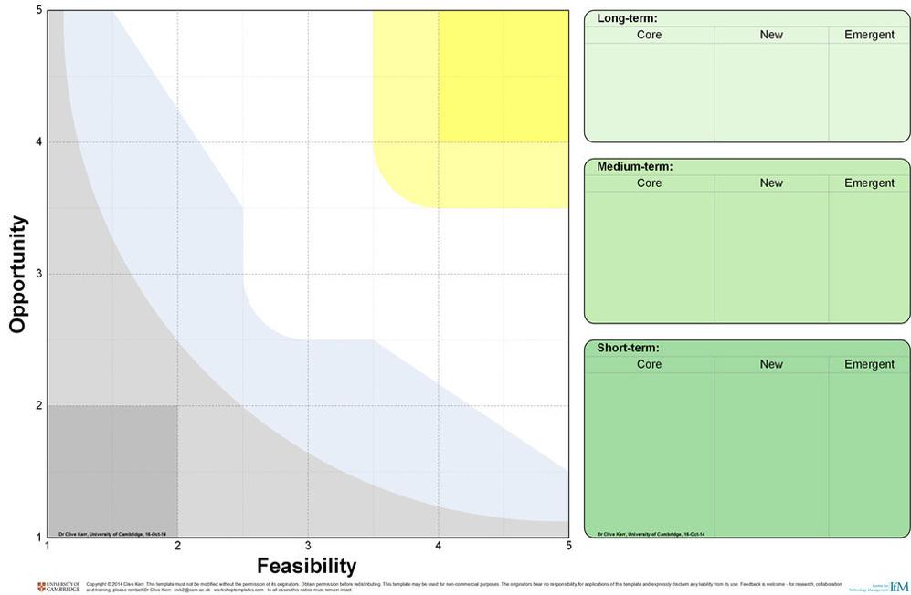 templates-ovf-2x2-selection-matrix.jpg