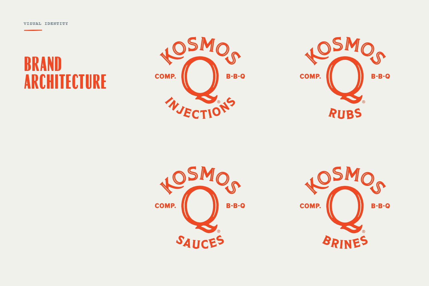 kosmosq_visual identity_brand architecture.png