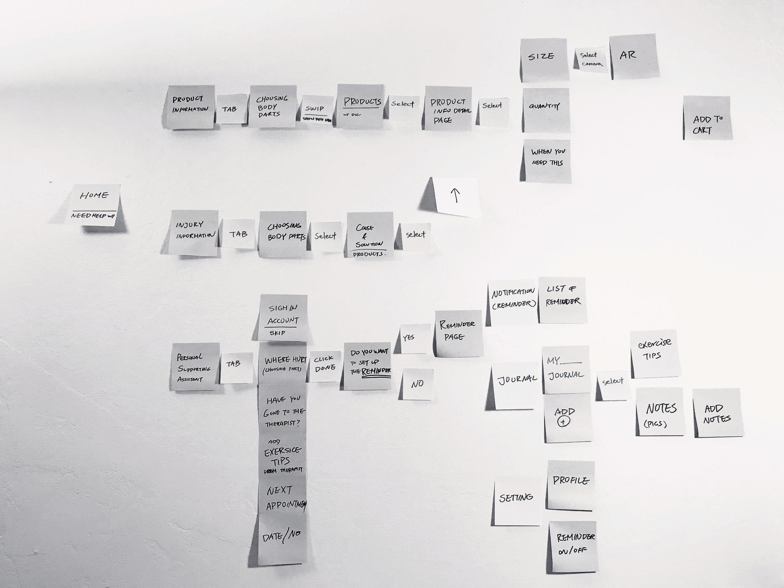 process-3.jpg