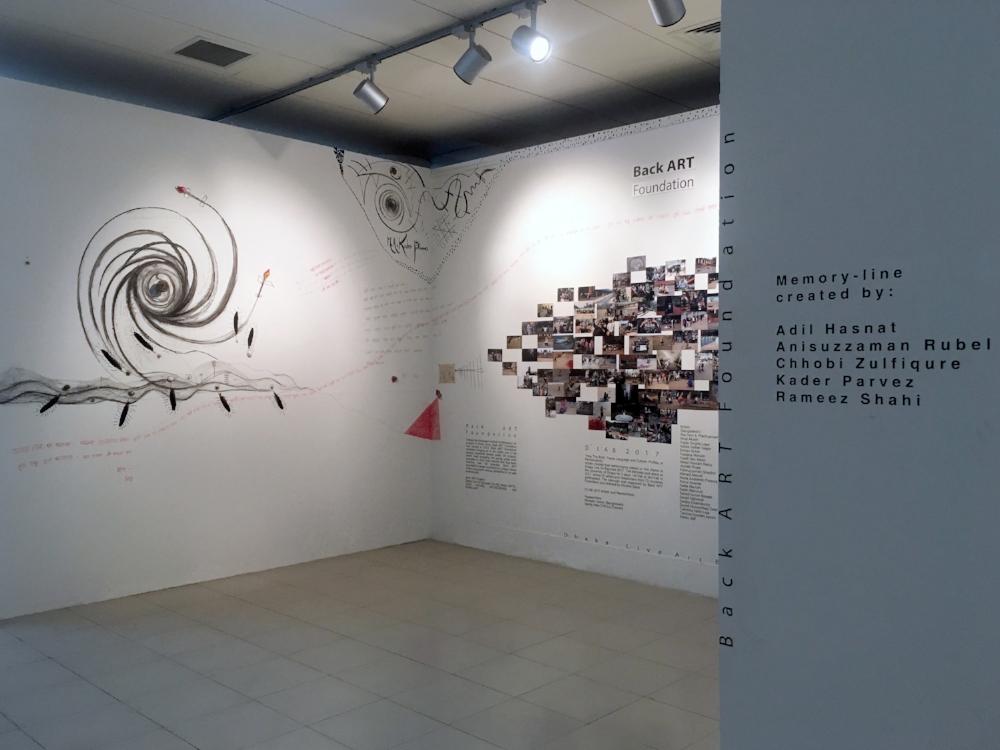 Back Art Foundation