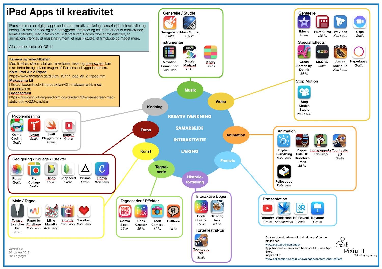 iPad Apps til kreativitet version 1.2 thumb.jpeg
