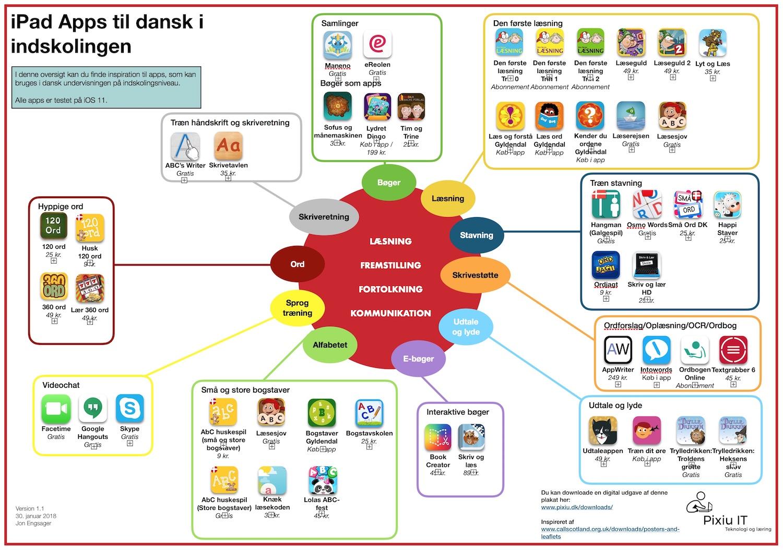 iPad Apps til dansk i indskolingen version 1.1 thumb.jpeg