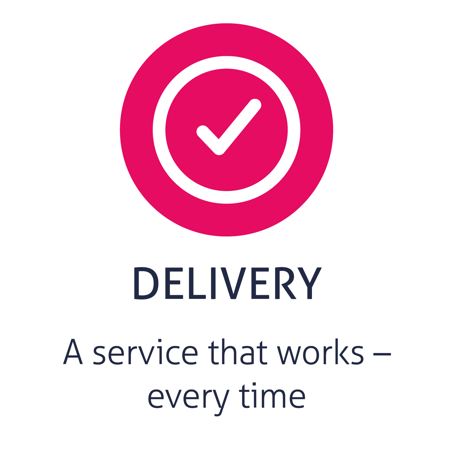 A service that works - every time