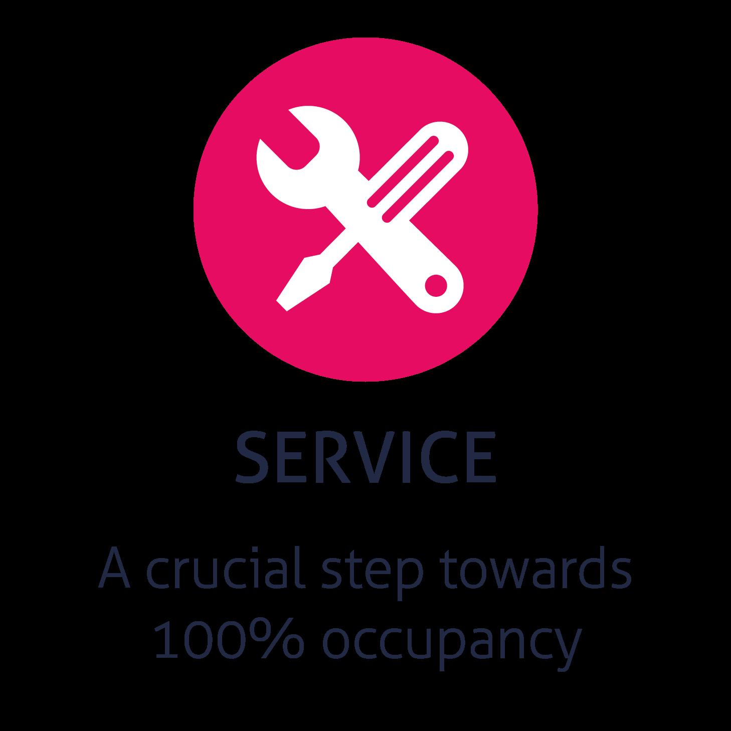 A crucial step towards 100% occupancy
