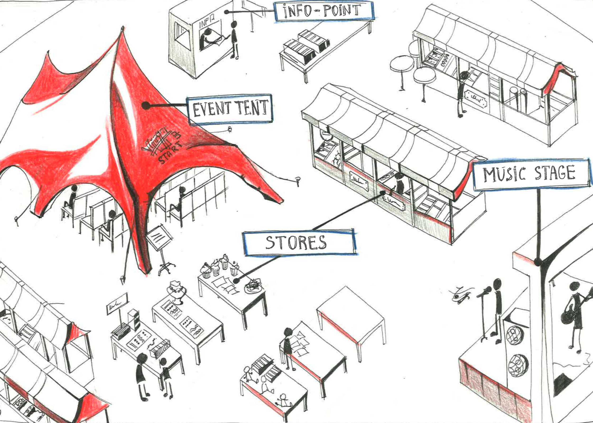 - Mock up over view of the exhibition stands to be held within the event area.