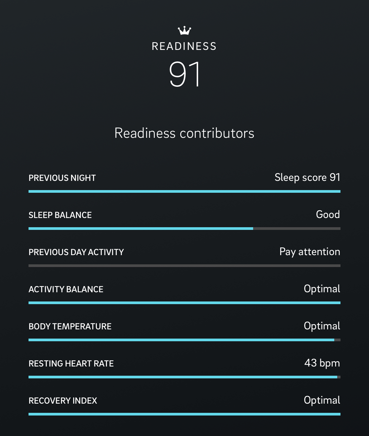Oura Ring Readiness Score