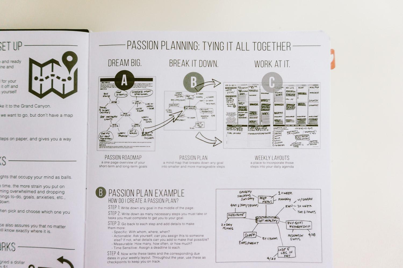 Passion Planner Roadmap