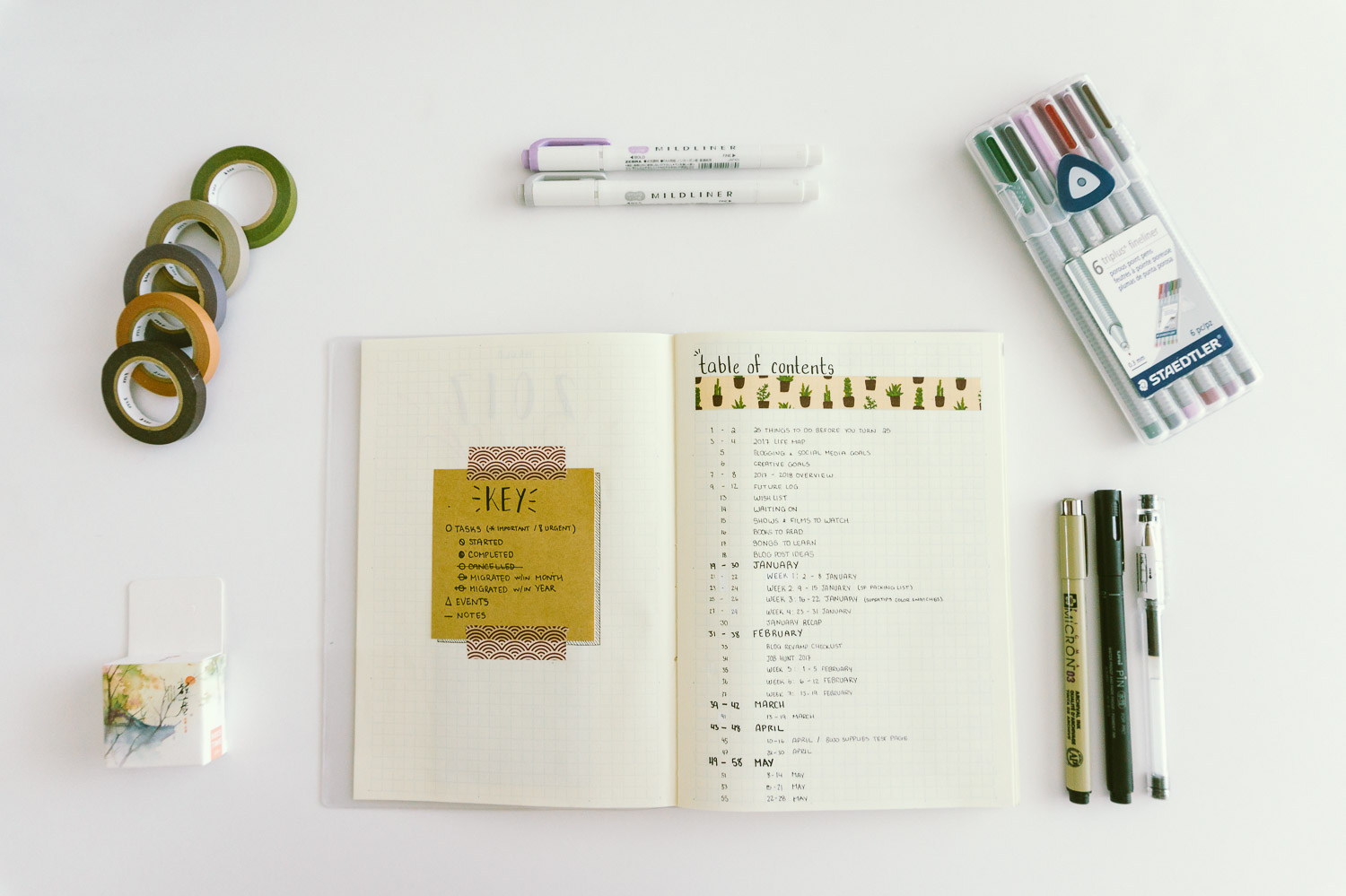 Bullet Journal Pros and Cons.jpg
