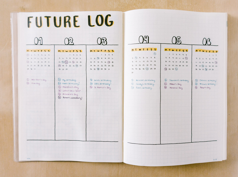 2018 Bujo Future Log.jpg