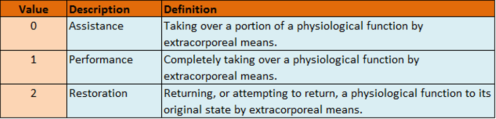 Understanding ICD-10-PCS_clip_image029.png