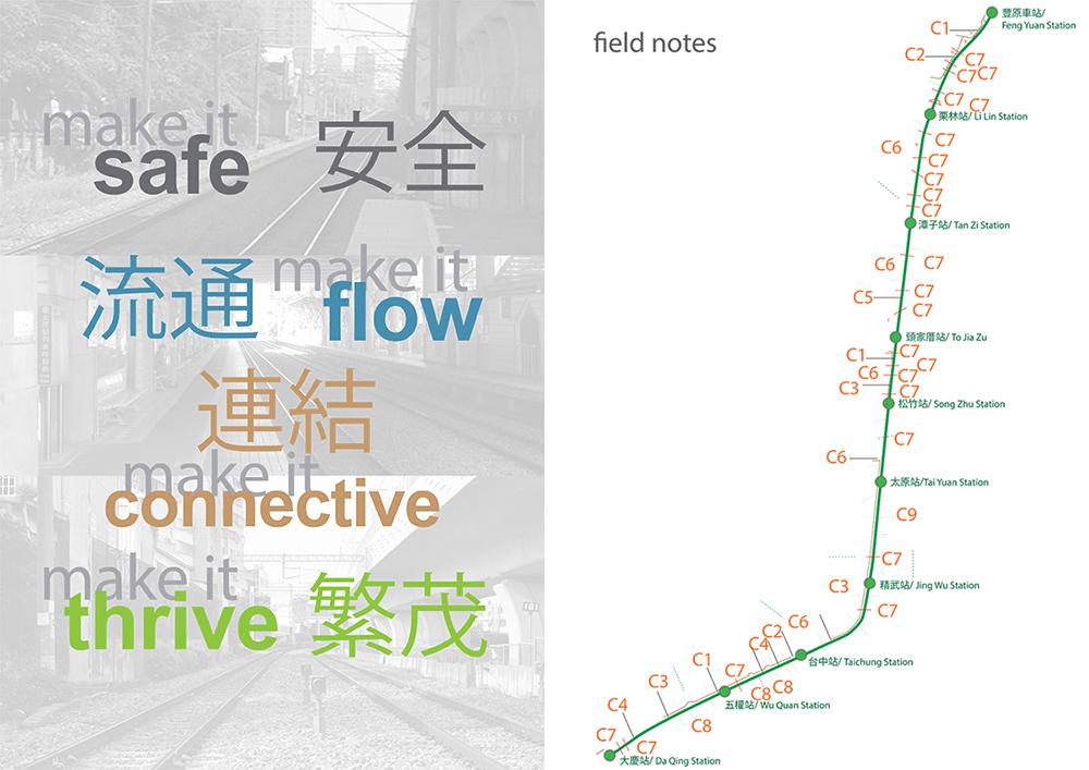 1450129471_field notes_big_idea.jpg