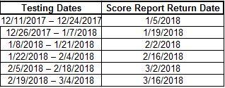 test dates.JPG