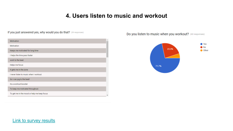 Spotify Sync- Research Findings (7).png