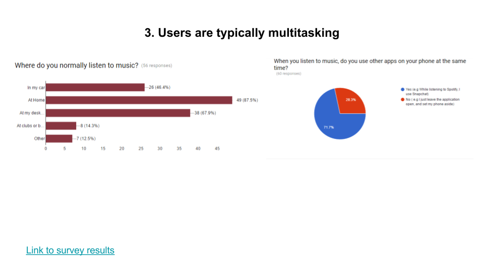 Spotify Sync- Research Findings (6).png