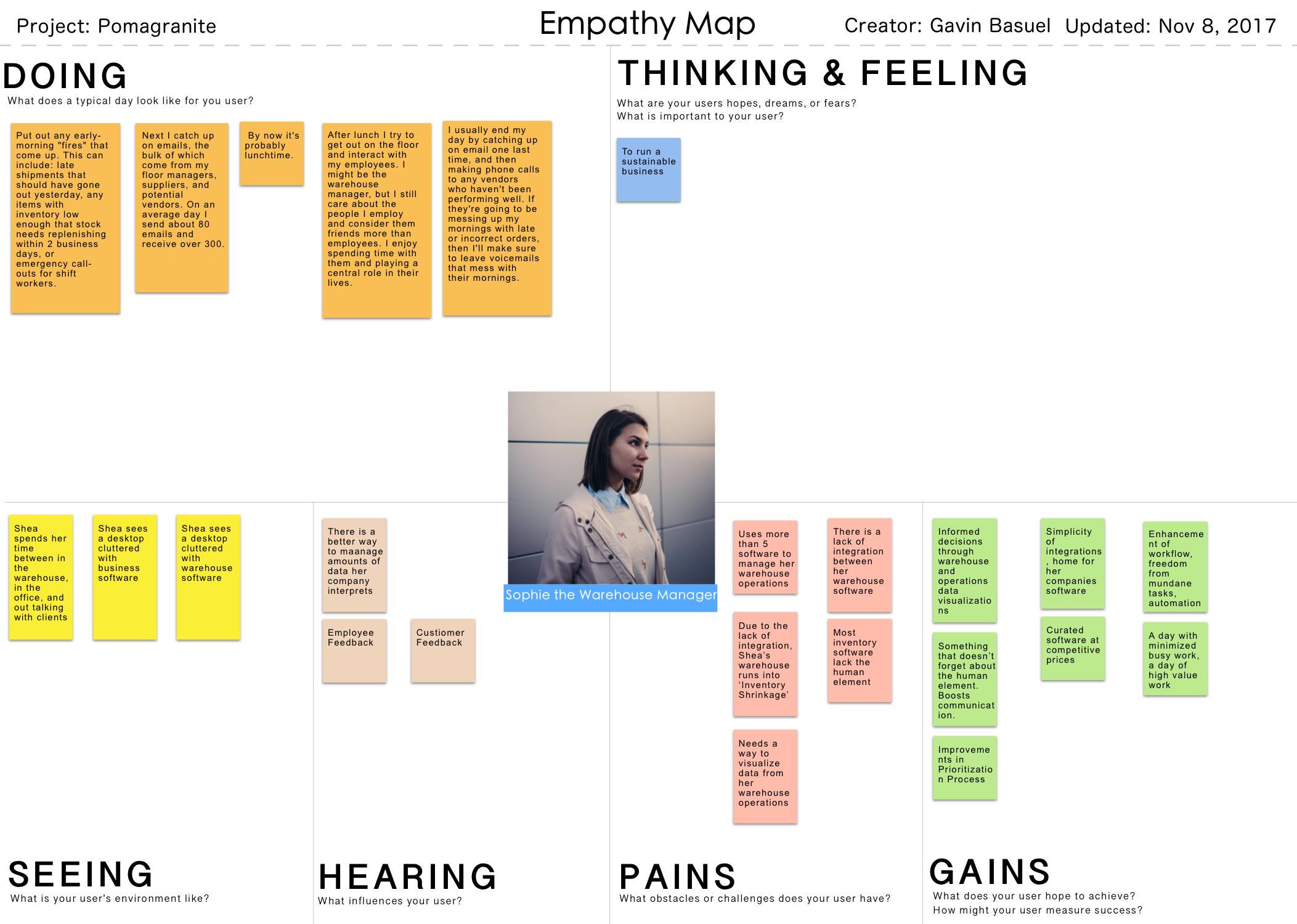 Empathy Map Pom.png