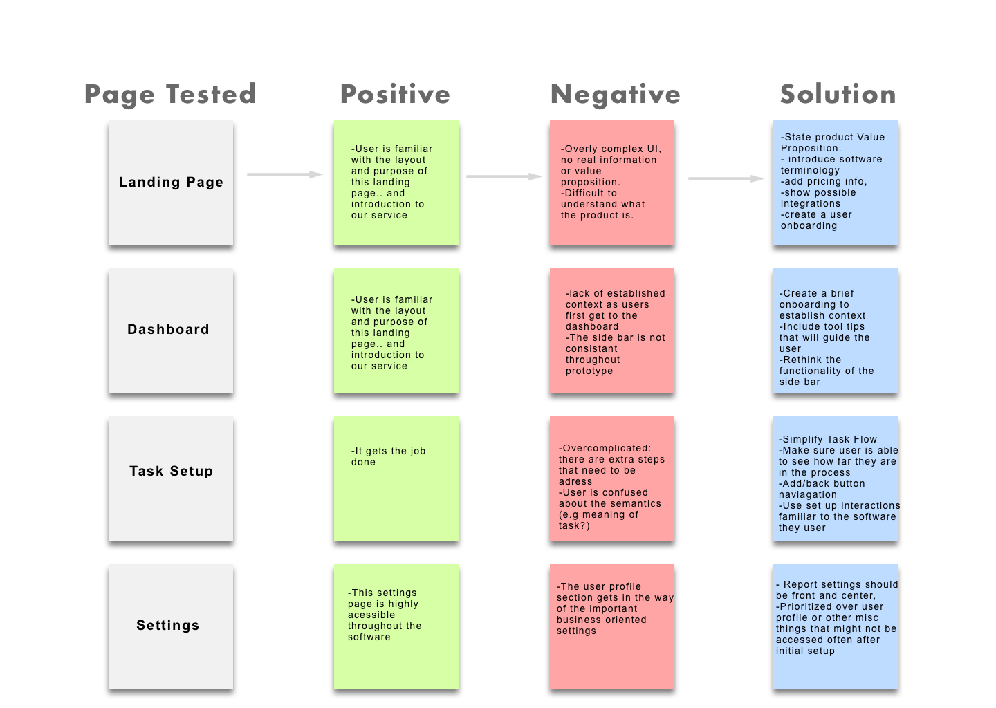 Affinity Map:  Pom.png