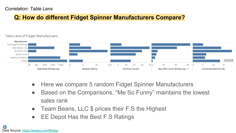 Final How to sell Fidget Spinners on Amazon (4).png