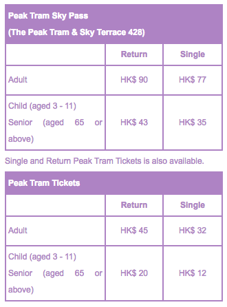 Peak Tram Tickets | Prince of Travel | Trip Reports