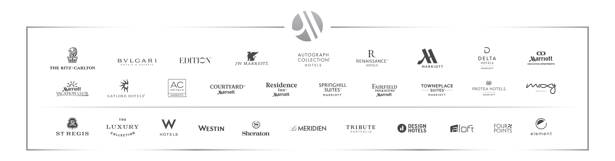 Marriott & Starwood Hotels | Prince of Travel | Miles & Points