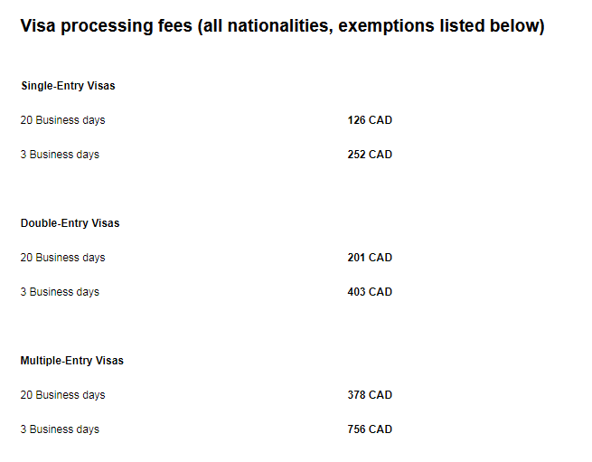 Russian Visa Fees for Canadians